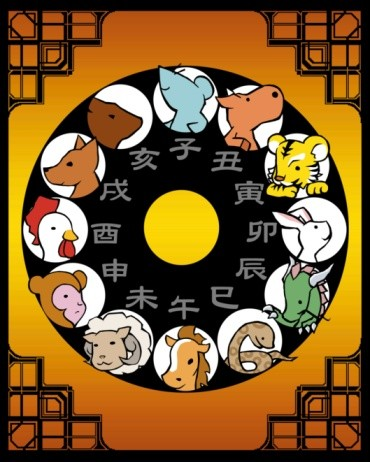 Chinese Astrology Forecast 2013: The 12 Signs of the Zodiac