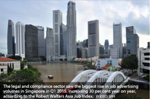 Job ad volumes for legal and compliance positions in Singapore up 30% in Q1