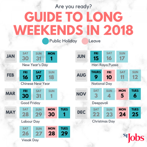 Guide To Long Weekends In 2018