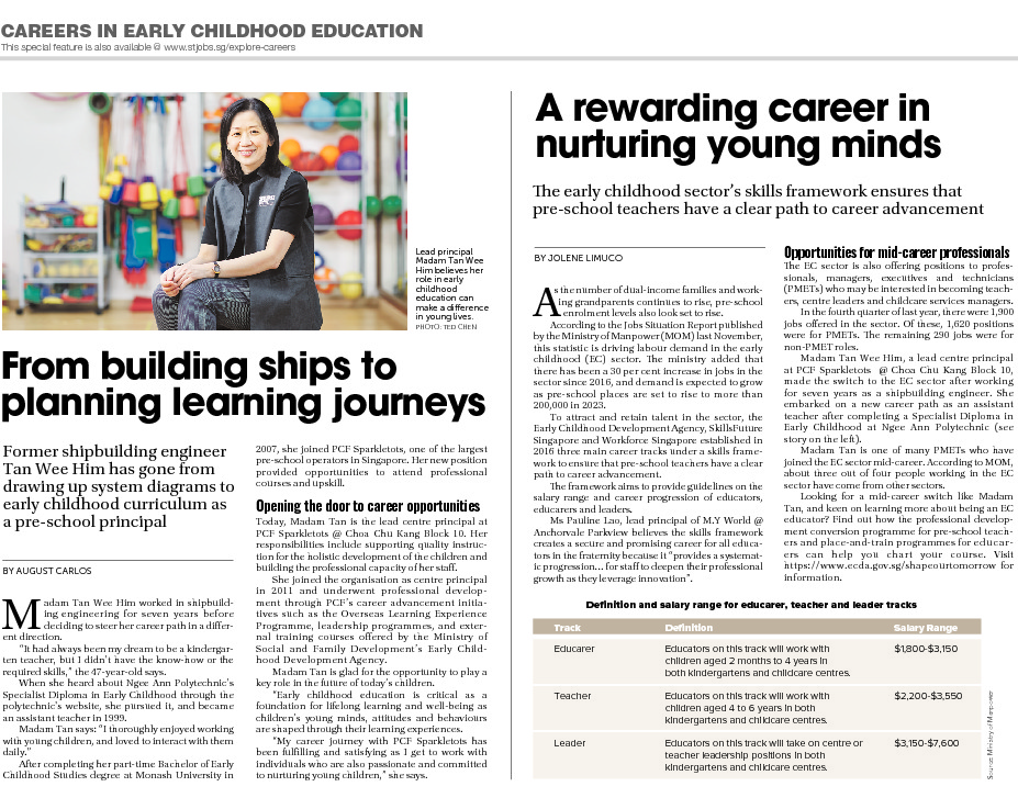 From building ships to planning learning journeys